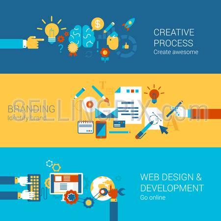 Creative process branding web design development process concept flat icons set  and vector web banners illustration print materials website click infographics elements collection.