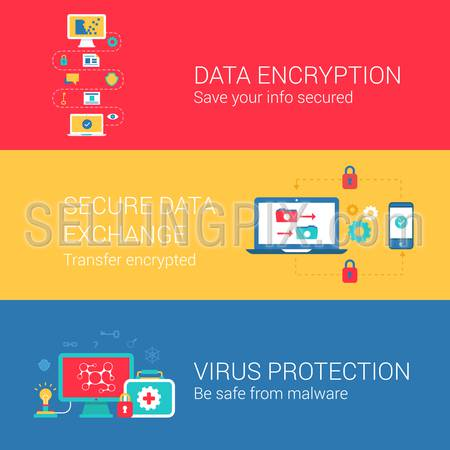 Data security encryption concept flat icons set of encrypt secure exchange transfer virus protection and vector web banners illustration print materials website click infographics elements collection.