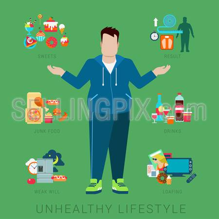 Flat fat unhealthy lifestyle vector infographics concept. Thick male man human figure front view with icons of life style elements. Health and fitness collection.