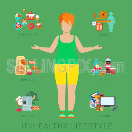 Flat fat unhealthy lifestyle vector infographics concept. Thick woman female human figure front view with icons of life style elements. Health and fitness collection.