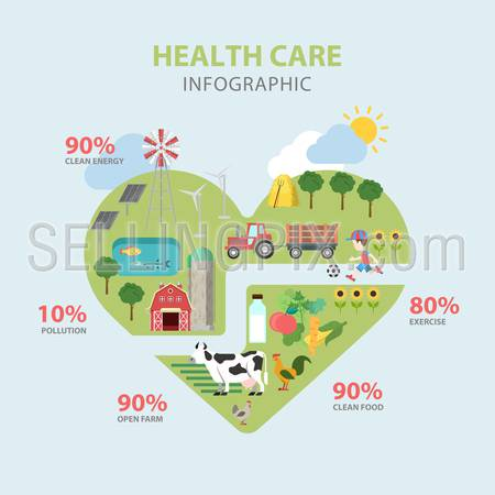 Flat style health care thematic infographics concept. Heart shaped green meadow clean farm food exercise green energy info graphic. Conceptual web site infographic collection.