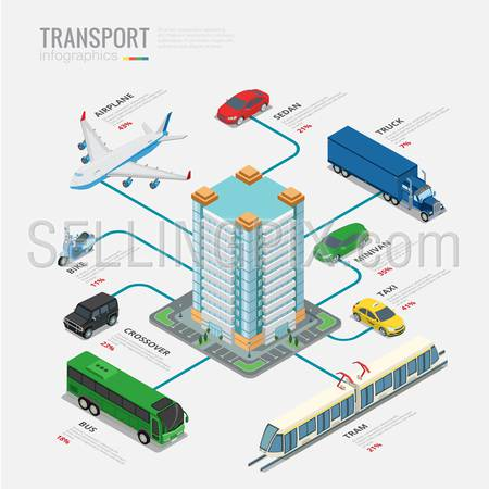 Isometric transport infographics concept vector template. Flat style vehicles Airplane sedan truck bike minivan taxi crossover bus tram with city building 3d illustration set.